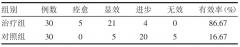 1%吡美莫司联合复方黄柏液涂剂治疗面部激素依赖性皮炎疗效观察