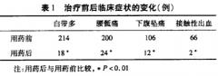 复方黄柏液治疗宫颈糜烂320例临床观察