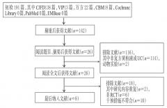 复方黄柏液联合化学药治疗溃疡性结肠炎的Meta分析